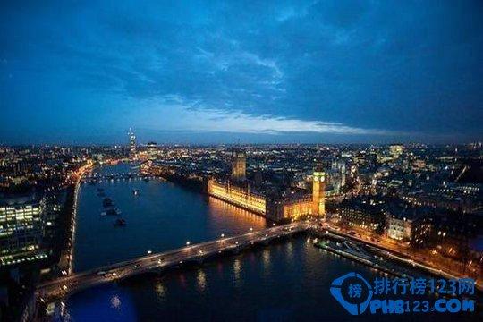 2014全球最有影响力十大城市