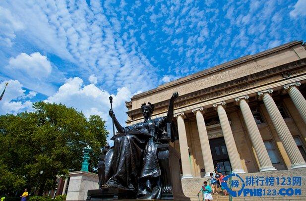 美国学费最贵的私立大学前十名