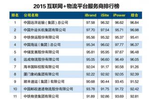 2015互联网物流商排行榜 哪家物流商发展最好