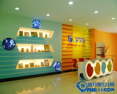 2016中国十大早教机构品牌排行榜 美吉姆排名第一