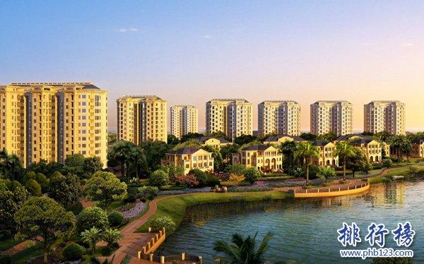 2017浙江衢州房地产公司排名,衢州房地产开发商排名
