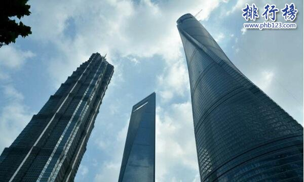 2017年主要城市GDP排行榜:上北深广占据前四,GDP均超2万亿