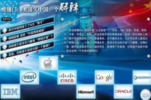 美国8大金刚 中国信息安全在其面前形同虚设
