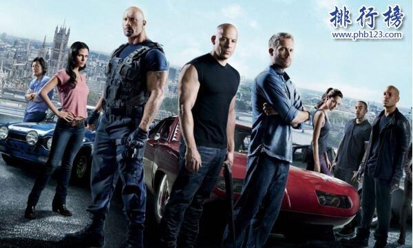 美国票房最高的十部电影 第一名票房相当于三部战狼2