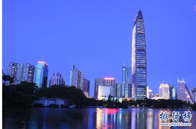 中国最富裕的十大城市:2018中国最富的城市