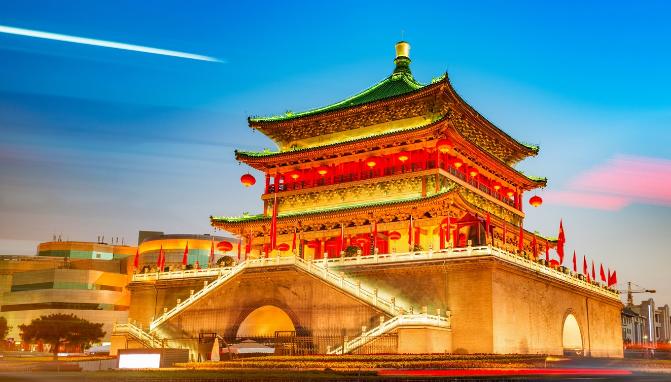 中国古代八大古都,八大古都是哪几个城市?