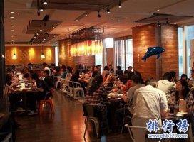 广州必去十大网红餐厅,人气超高,排队停不下来