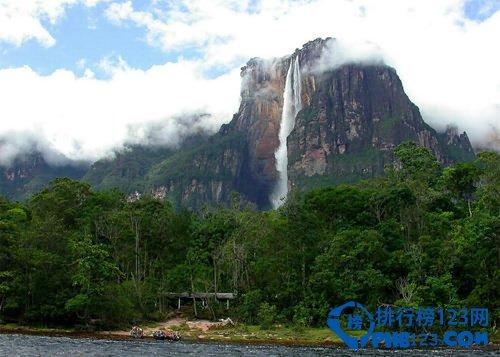 世界上最高的瀑布