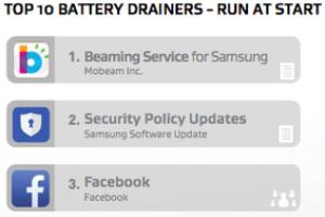 智能手机软件耗电排行榜