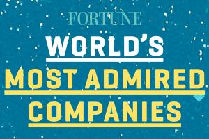 2019全球最受赞赏50家公司,中国仅阿里巴巴上榜(完整名单)
